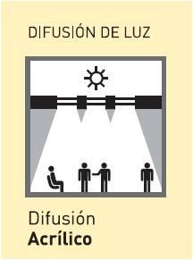 Difusion Lámina