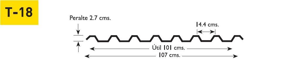 Perfil T-18