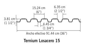 Perfil Losacero