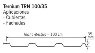 Perfil TRN 100