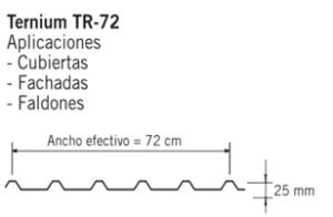 Perfil tr 72