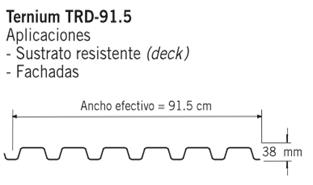 Perfil trd 91